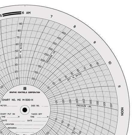 Graphic Controls Mc M-500-H 161 Circular Paper Chart, 0 To 100 Or 500, 1D
