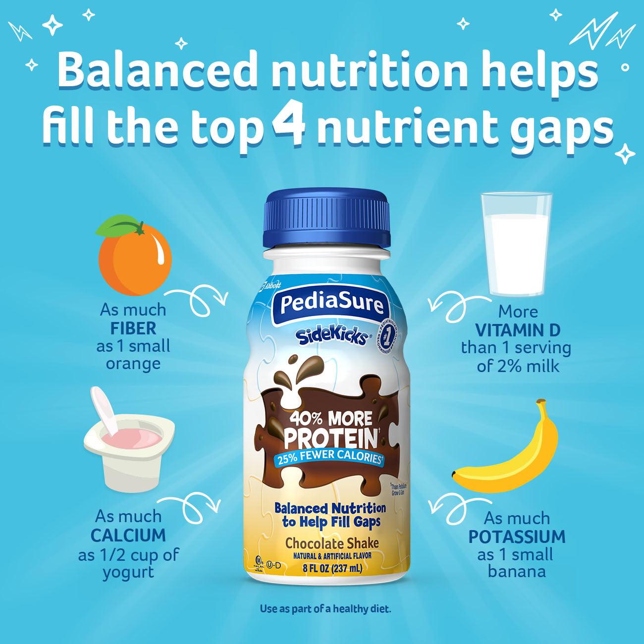 High Protein Nutrition Shake