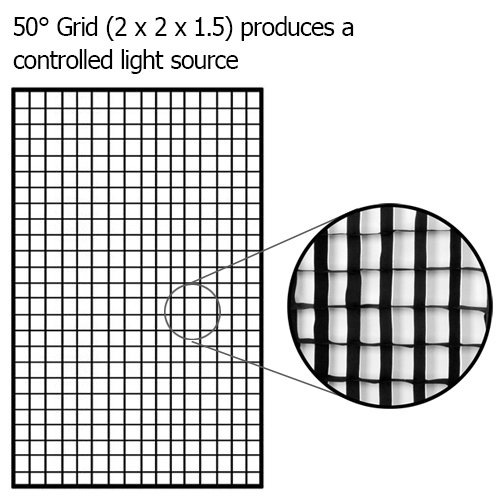 Fotodiox Pro 50 Degree Fabric Eggcrate Grid for Softboxes 32x48in (80x120cm)