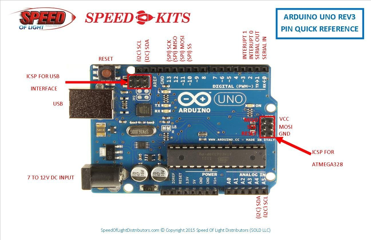 The Official Arduino Starter Kit Deluxe Bundle with Make: Getting