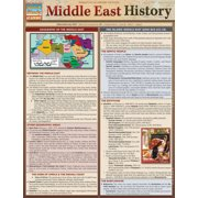 BarCharts 9781423216506 Middle East History Quickstudy Easel