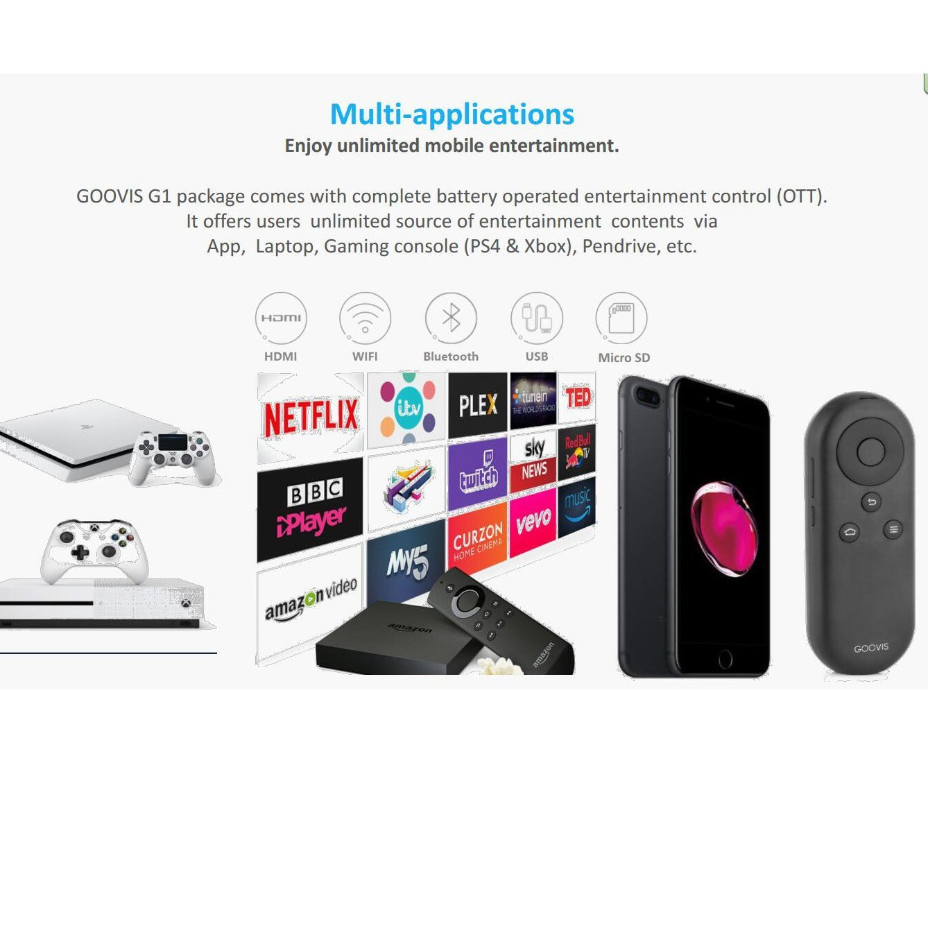 """4a1d265f68d GOOVIS Virtual Reality Travel 3D Theater VR Glasses 800"""" HD Giant Screen  Advanced HD 4K Sony OLED Micro display with Resolution 1920x1080x2 -  Walmart.com"""