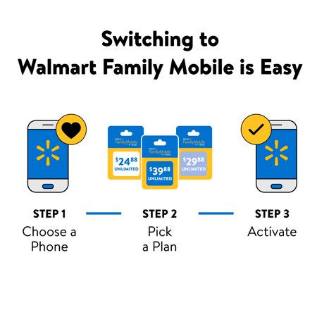 Walmart Family Mobile Alcatel MyFlip Prepaid Phone