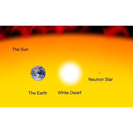 The Earth compared to the sun a white dwarf and a neutron star Poster Print by Ron MillerStocktrek Images