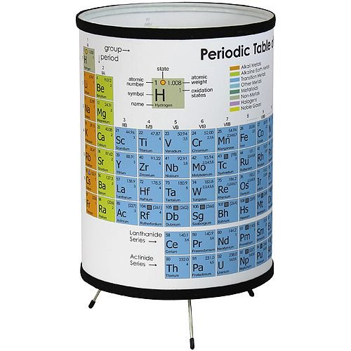Tripod periodic table lamp walmart aloadofball Images
