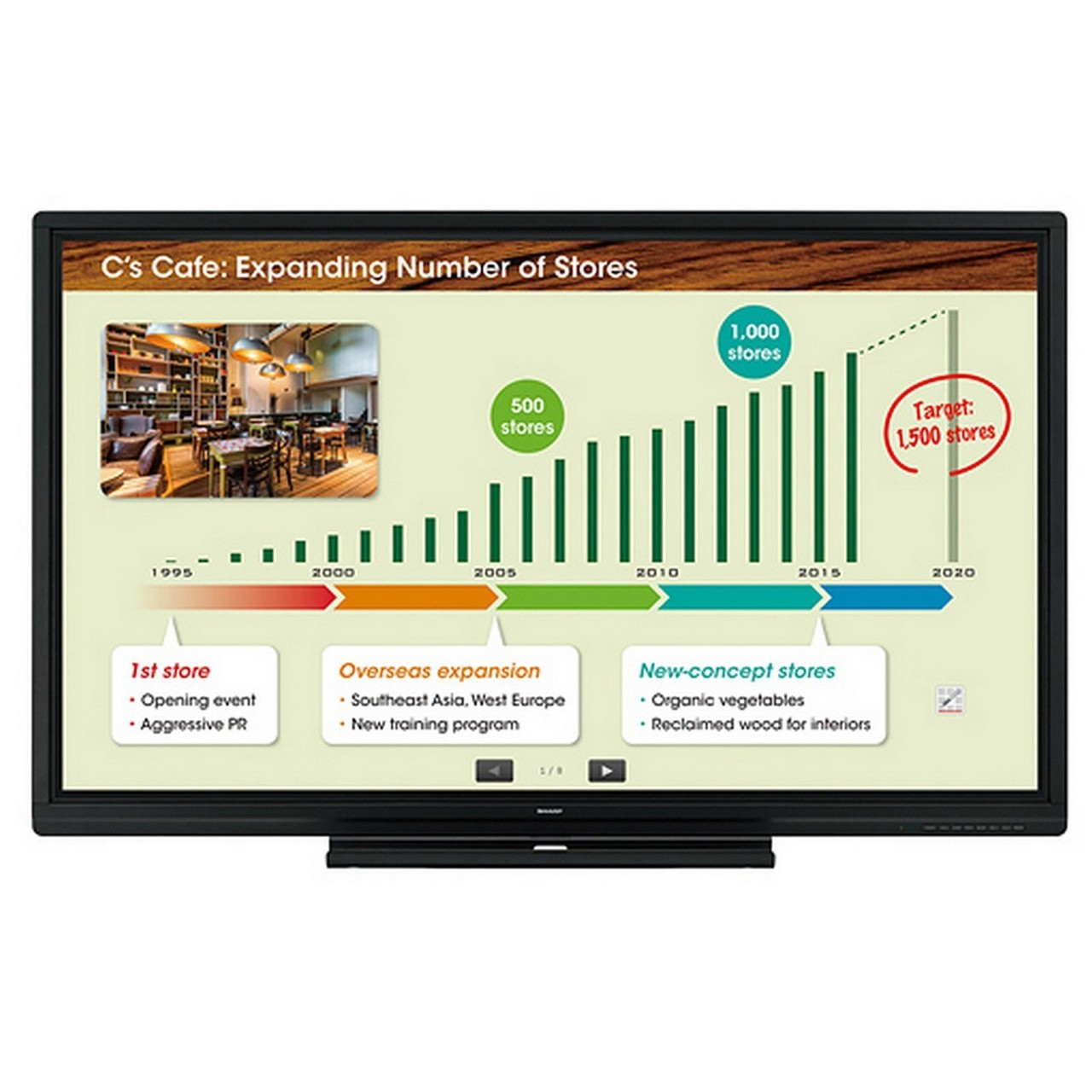 Sharp PNC805B Aquos Board Full-Hd 80In Class Display