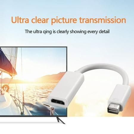 Super Power Loud Dome Tweeter Speakers Mini DVI to HDMI Vehicle Loudspeaker - image 8 de 9