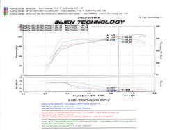 Injen SP1977BLK Short Ram Intake For Nissan 07-12 Altima 3.5L V6 Coupe /& Sedan