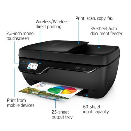 f470367b6 HP Officejet 3830 All-in-One - Multifunction printer - color - ink-jet  OfficeJet 3830 All-in-One Printer - Walmart.com