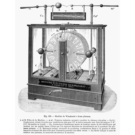 Electrostatic Generator Nthe Wimshurst Machine Developed 1880 1883 By British Inventor James Wimshurst Wood Engraving French Late 19Th Century Rolled Canvas Art     24 X 36