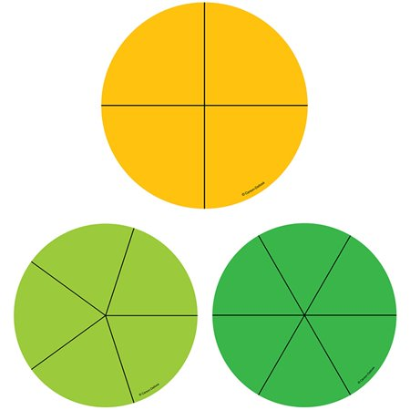 Fraction Circles Curriculum (Overhead Fraction Circles)