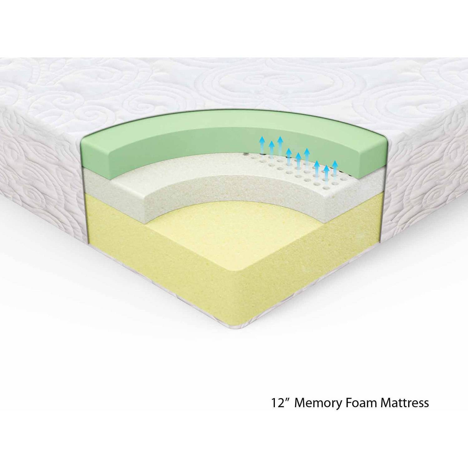 spa sensations 12 theratouch memory foam mattress multiple sizes walmartcom - Memory Foam Mattress