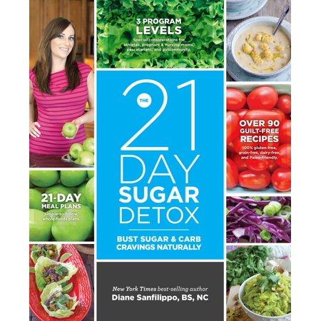 The 21-Day Sugar Detox - eBook