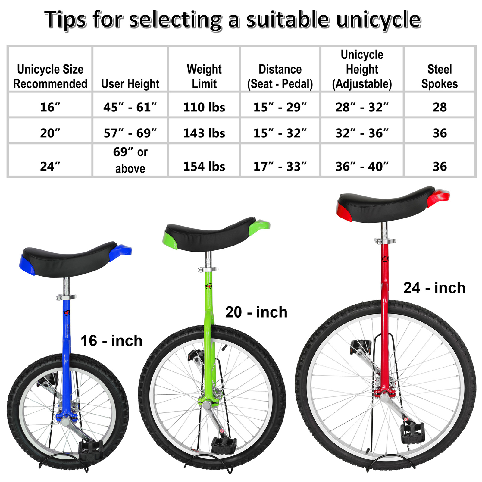 "20/"" Chrome Black Unicycle Skid Proof Mountain Tire Cycling Wheel Outdoor Fitness"
