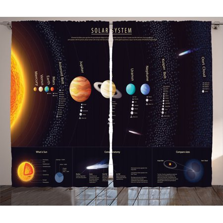 Outer Space Decor Curtains 2 Panels Set, Detailed Solar System With Scientific Information Jupiter Saturn Universe Telescope Print, Living Room Bedroom Accessories, By
