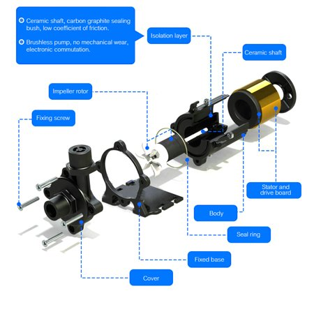 Bluefish DC24V 91.2W 1500L/H Lift 15m Brushless Water Pump with External Controller Waterproof Submersible Pump for Aquarium Fish Tank Tabletop Fountain Pond and Hydroponic Systems - image 1 of 7