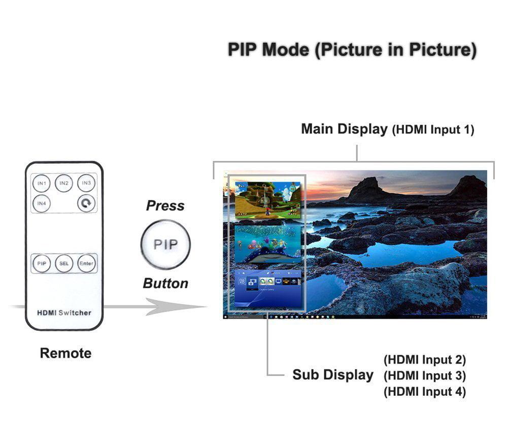 Zettaguard 4K x 2K 4 Port 4 x 1 HDMI Switch with PIP and IR Wireless Remote  Control, HDMI Splitter Switcher Hub Port Switches (ZW410)