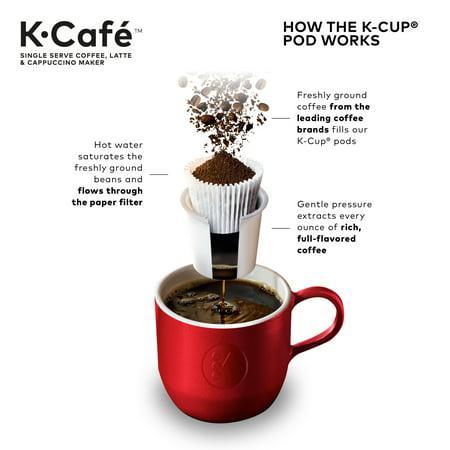 Keurig K-Cafe Single Serve K-Cup Coffee Maker, Latte Maker and Cappuccino Maker, Dark Charcoal