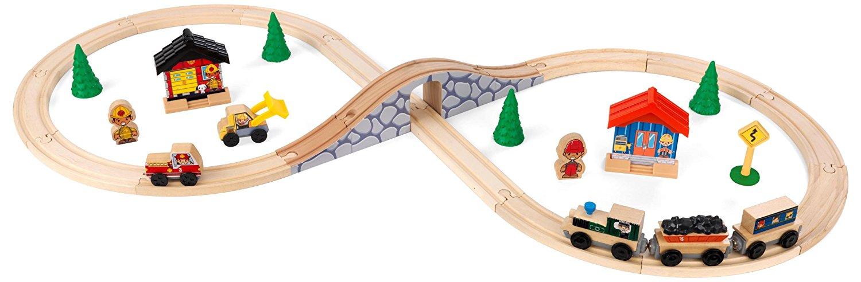 Figure 8 Train Set By KidKraft by