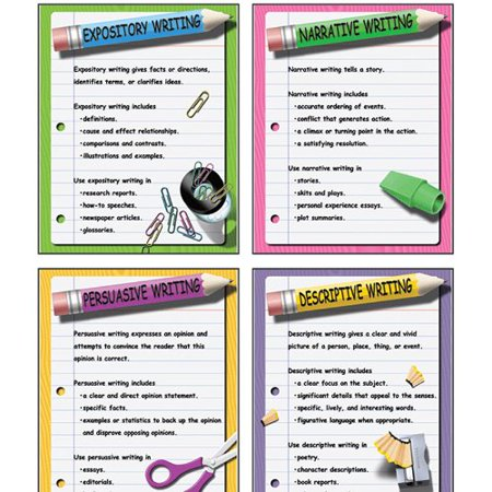 Four Types Of Writing Teaching, Made with the Best Quality Material with your child in mind. By McDonald (Best Learn To Type App)