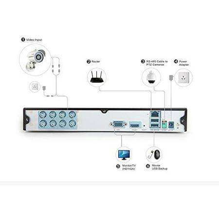 Zmodo 167555 Zmd-dx-sbl8-1tb 8ch H 264 960h Security Dvr W Hdmi Output And  1tb Hdd