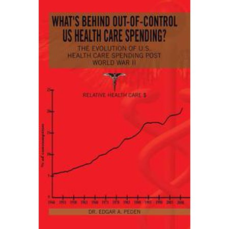 What's Behind Out-Of-Control Us Health Care Spending? - - Us Halloween Spending