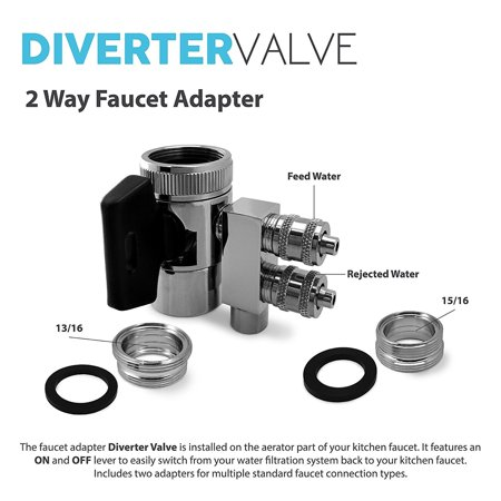 faucet aerator with on off switch.  Faucet Aerator Adapter Hose by 15 16 Kitchen Floor Drain Pur Sink 100 Bathroom