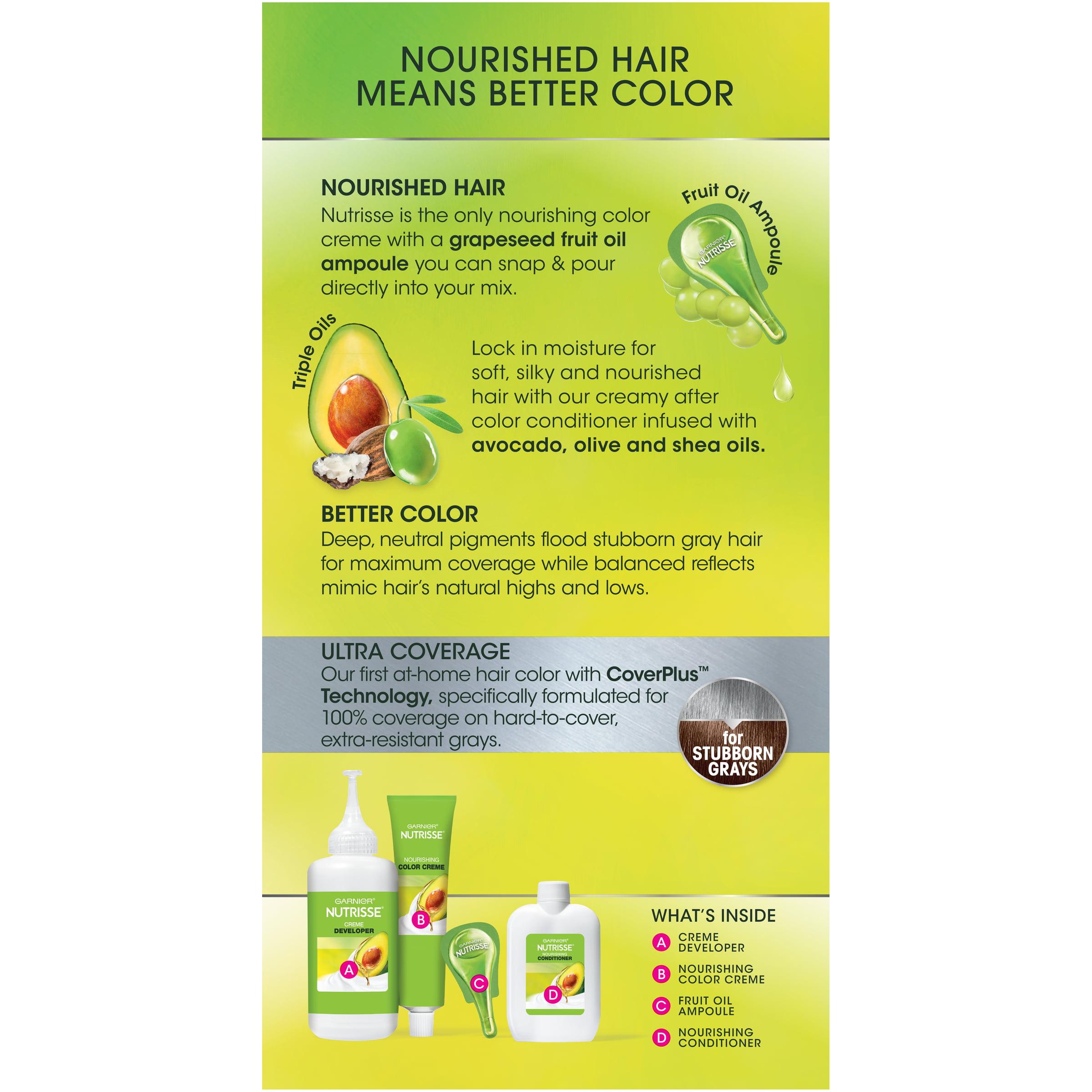 Garnier Nutrisse Ultra Coverage Hair Color - Walmart.com