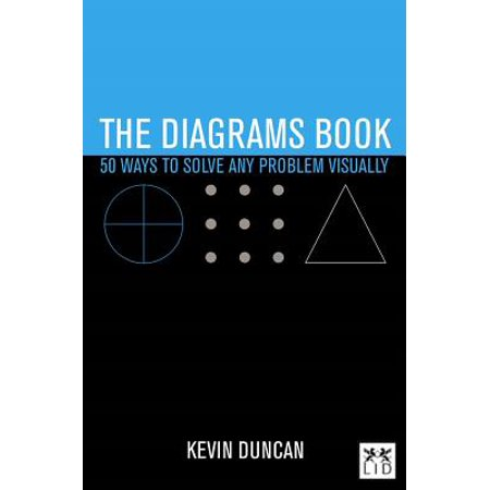 Concise Advice Lab: The Diagrams Book (Hardcover) - Kevin Grand