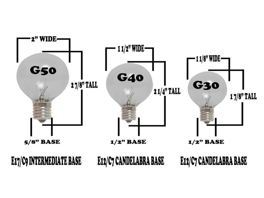 Novelty Lights 0 50 Watt G40 Led Light Bulb E12 Candelabra Base Set Of 25