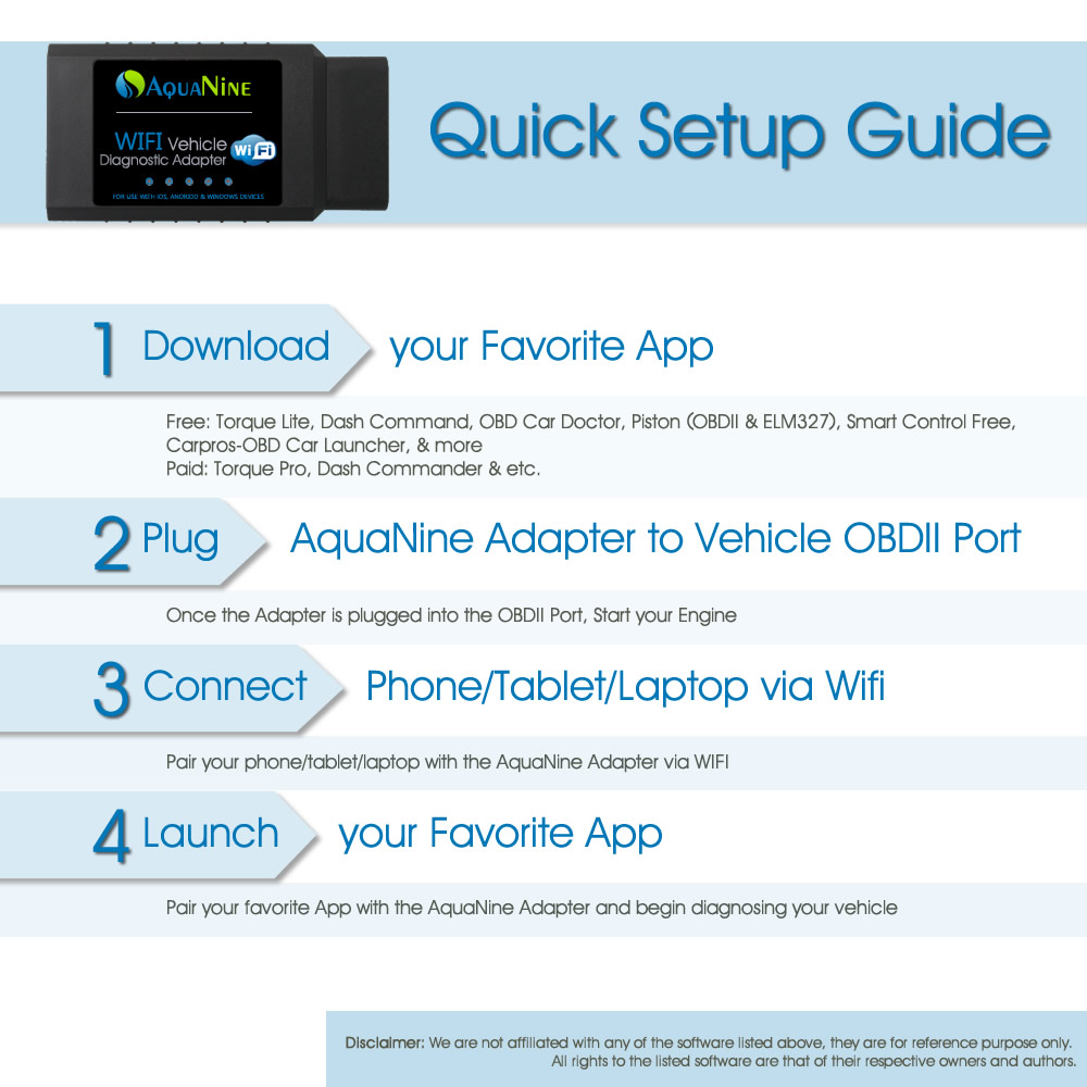 OBD2 OBDII Wifi Car Diagnostic Scanner by AquaNine - Code Reader Scan Tool  for iOS, Android and Windows Devices - Read and Clear CEL Trouble Codes -