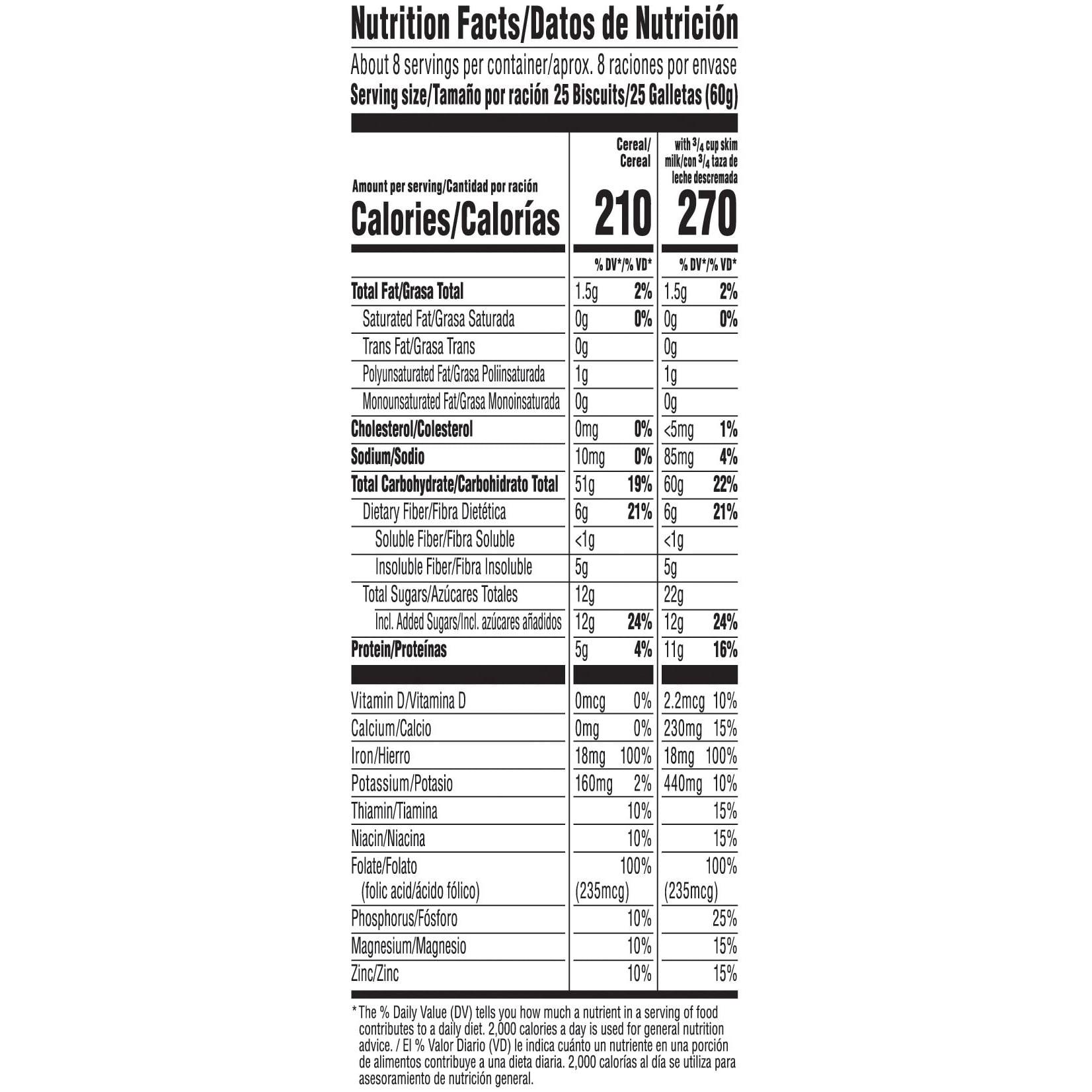 Dieta de 1500 calorias peru