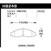 Hawk Performance Ceramic Street Brake Pads