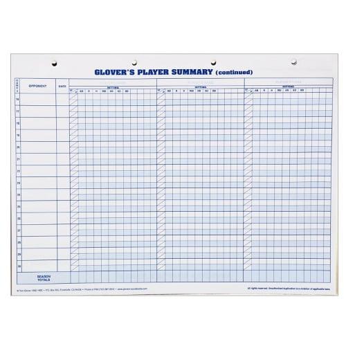 Glovers Baseball/Softball Scoring & Stats Refill (30 Games) BB-100