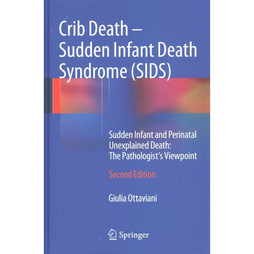 Crib Death: Sudden Unexplained Death of Infants — The Pathologist's Viewpoint