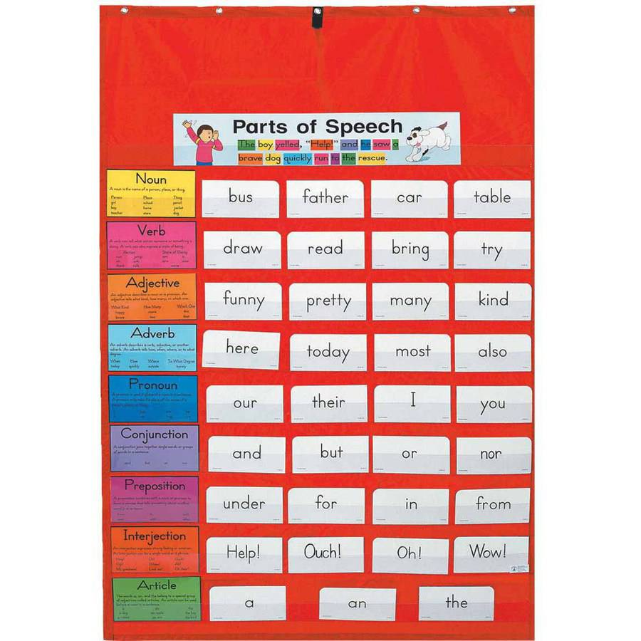 Carson-Dellosa Publishing Original Pocket Chart