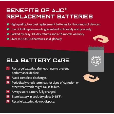 APC SmartUPS SUA24XLBP 12V 5Ah UPS Battery - This is an AJC Brand Replacement - image 2 de 5