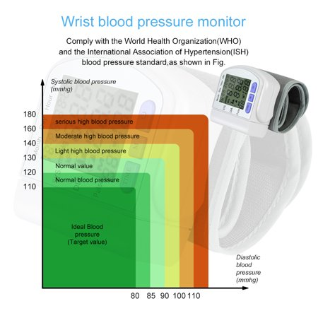 New Digital Automatic Wrist Blood Pressure Pulse Monitor Heart Beat Meter