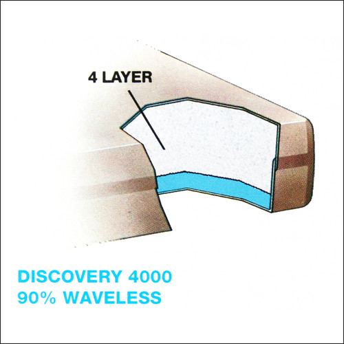 Vinyl Products Discovery Water 4000 9'' Waterbed Mattress