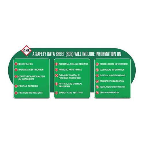 US HazCom Standard 29 CFR 1910.1200 Wall Chart, Ghs Safety, GHS1079