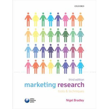 Marketing Research: Tools & Techniques
