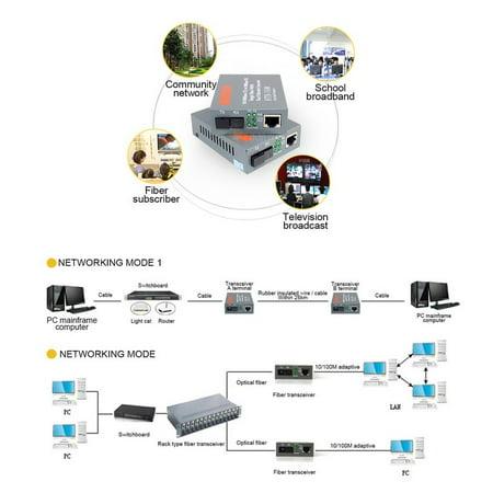 Gray 2Pcs Fiber Optical Transceiver Fiber Media Converter Pof Media Converter
