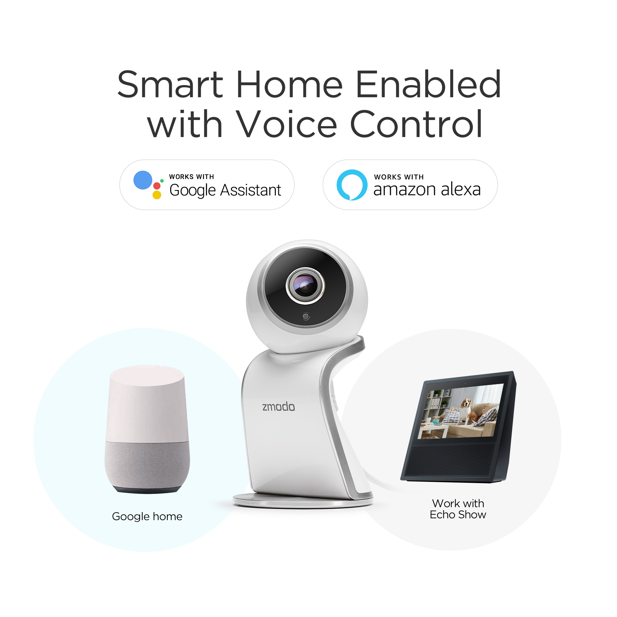 Zmodo Sight 180 Full HD 1080p Wireless Security Camera System Two Way Audio 180