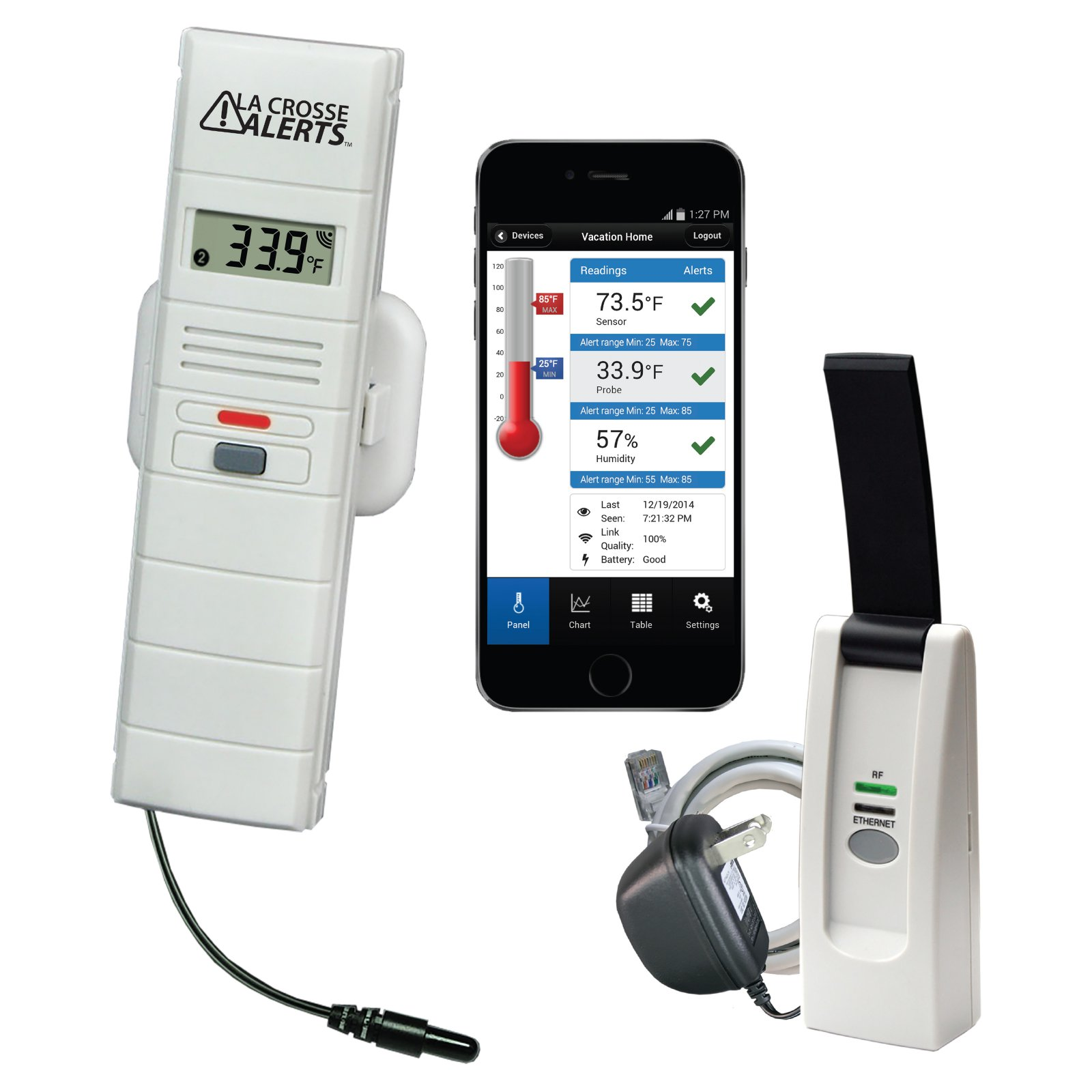 REMOTE TEMPERATURE & HUMIDITY MONITORING HOME SYSTEM PACKAGE