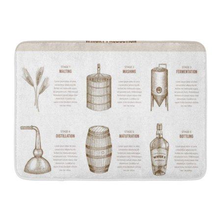GODPOK Still White Distillery Hand Drawn Whisky Production Whiskey Scotch Rug Doormat Bath Mat 23.6x15.7 (Scotch Whisky Distilleries)