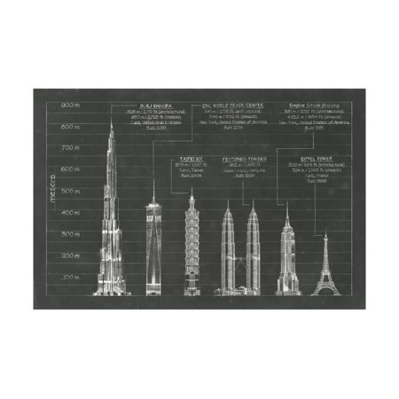 Architectural Wall Art (Architectural Heights Print Wall Art By Ethan Harper)