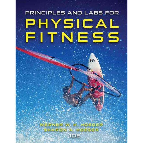 Essay on the three principles of fitness fit