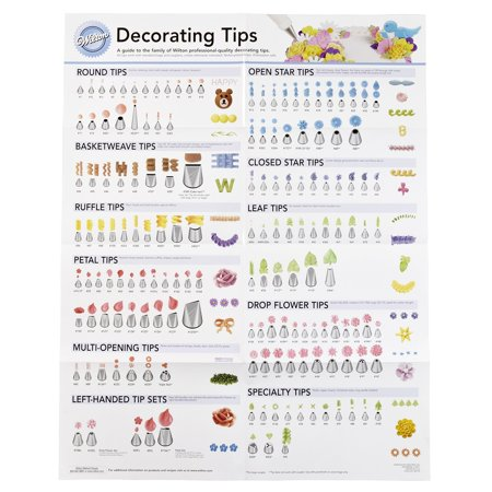 Wilton Decorating Tip Poster Reference Guide Best Use For Each Decorating