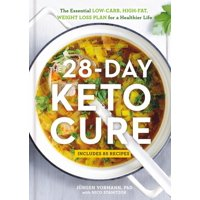 28-DAY KETO CURE, THE