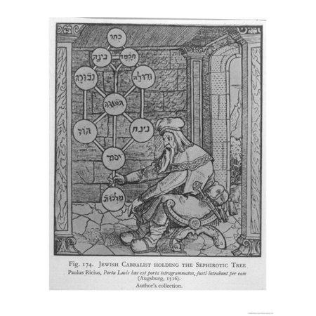 The Tree of Life of the Jewish Caballa Print Wall Art